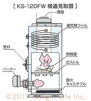 KZ-120FW 構造見取図
