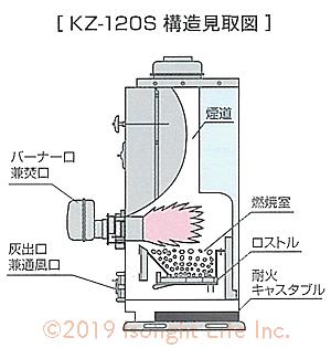 KZ-120S 構造見取図